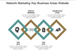 Network Marketing Key Business Areas Website Advertising Call Decisioning Cpb
