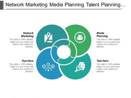 Network Marketing Media Planning Talent Planning Development Marketing Strategy Cpb