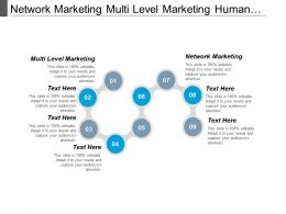 Network Marketing Multi Level Marketing Human Resources Strategies Cpb