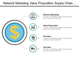Network Marketing Value Proposition Supply Chain Business Plan Cpb