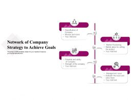 Network Of Company Strategy To Achieve Goals