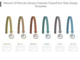 Network Of Remote Servers Example Powerpoint Slide Design Templates
