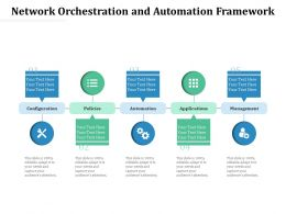 Network Orchestration And Automation Framework