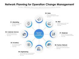 Network Planning For Operation Change Management