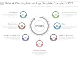 Network Planning Methodology Template Example Of Ppt
