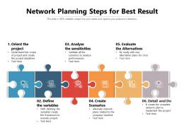 Network Planning Steps For Best Result