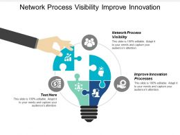 Network Process Visibility Improve Innovation Processes Business Transformation Cpb