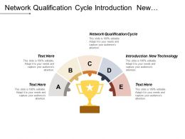 Network Qualification Cycle Introduction New Technology Satellite Location