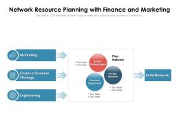 Network Resource Planning With Finance And Marketing
