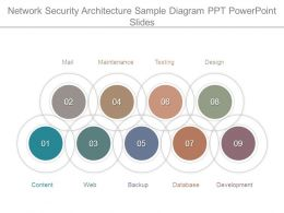 Network Security Architecture Sample Diagram Ppt Powerpoint Slides