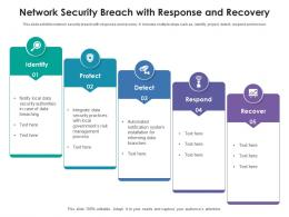 Network Security Breach With Response And Recovery