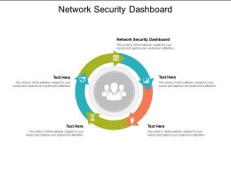Network Security Dashboard Ppt Powerpoint Presentation Outline Professional Cpb