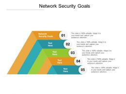 Network Security Goals Ppt Powerpoint Presentation Model Backgrounds Cpb