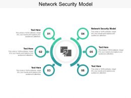 Network Security Model Ppt Powerpoint Presentation Pictures Ideas Cpb