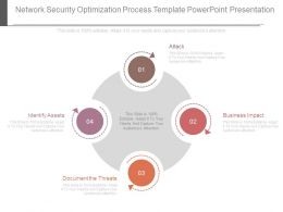 Network Security Optimization Process Template Powerpoint Presentation