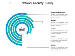 Network Security Survey Ppt Powerpoint Presentation Ideas Slides Cpb