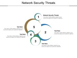 Network Security Threats Ppt Powerpoint Presentation Outline Themes Cpb