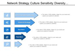 Network Strategy Culture Sensitivity Diversity Scarcity Natural Resources