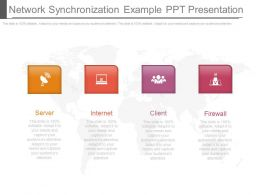 Network Synchronization Example Ppt Presentation