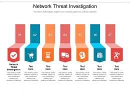 Network Threat Investigation Ppt Powerpoint Presentation Show Background Designs Cpb