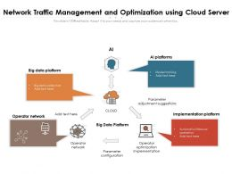 Network Traffic Management And Optimization Using Cloud Server