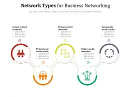 Network Types For Business Networking