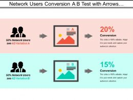Network Users Conversion A B Test With Arrows And Percentages