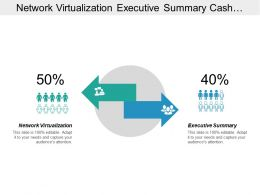 Network Virtualization Executive Summary Cash Management Kanban Lean Manufacturing Cpb