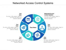 Networked Access Control Systems Ppt Powerpoint Presentation Summary Background Cpb