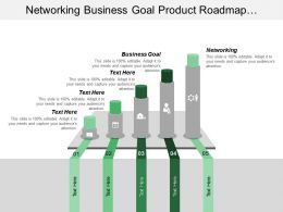 Networking Business Goal Product Roadmap Personal Selling Strategy