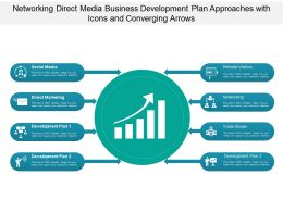 Networking Direct Media Business Development Plan Approaches With Icons And Converging Arrows