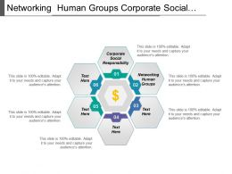 Networking Human Groups Corporate Social Responsibility Involving Youth