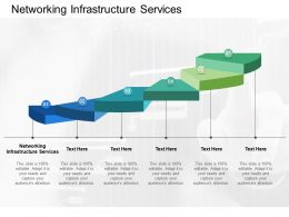 Networking Infrastructure Services Ppt Powerpoint Presentation Slides Graphics Example Cpb