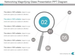 Networking Magnifying Glass Presentation Ppt Diagram