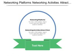 Networking Platforms Networking Activities Attract Client Social Networking Analysis