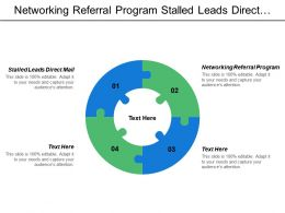 Networking Referral Program Stalled Leads Direct Mail Develop Questions