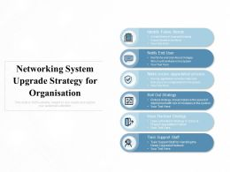 Networking System Upgrade Strategy For Organisation