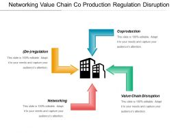 Networking Value Chain Co Production Regulation Disruption