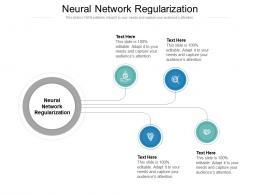 Neural Network Regularization Ppt Powerpoint Presentation Outline Ideas Cpb