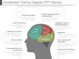 New Accelerated Training Diagram Ppt Sample