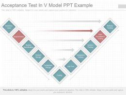 new_acceptance_test_in_v_model_ppt_example_Slide01