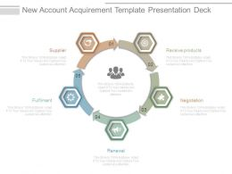 New Account Acquirement Template Presentation Deck