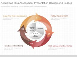 New Acquisition Risk Assessment Presentation Background Images