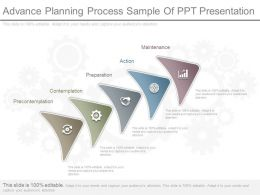 New Advance Planning Process Sample Of Ppt Presentation