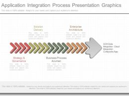 New Application Integration Process Presentation Graphics