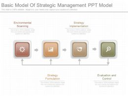 New Basic Model Of Strategic Management Ppt Model