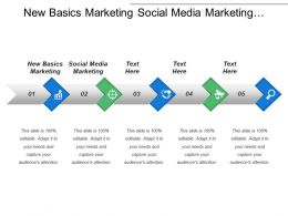 New Basics Marketing Social Media Marketing Recruitment Markets