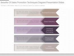 New Benefits Of Sales Promotion Techniques Diagram Presentation Slides
