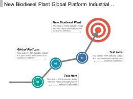 New Biodiesel Plant Global Platform Industrial Commercial Development