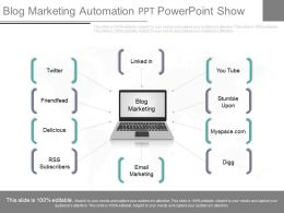 New Blog Marketing Automation Ppt Powerpoint Show